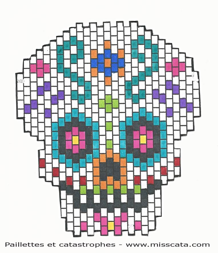 diagramme-skull.jpg